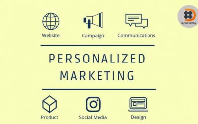 Significance of personalized marketing in daily life
